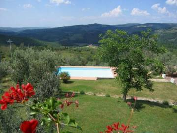 Holiday Rentals for rent in Castellina in Chianti, Italy