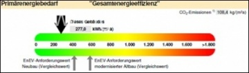 11302-Energieausweis